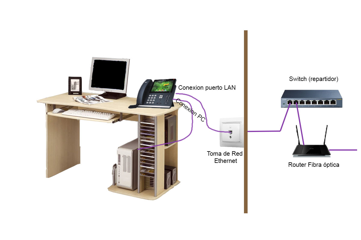 instalación centralita en oficina cableada